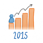 Tijdlijn IMK Opleidingen 2015 Bert Pol start om de sales verder te professionaliseren
