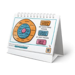Motivatie - mei - kalender 2019 IMK Opleidingen