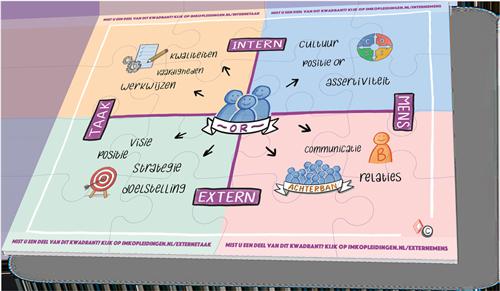 OR puzzel | Training Ondernemingsraad | IMK Opleidingen