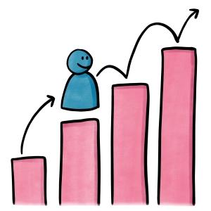 Persoonlijke groei - IMK Opleidingen