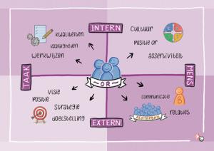 OR model | OR training | IMK Opleidingen