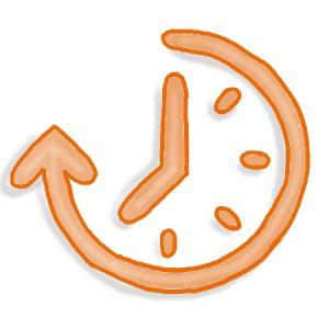 Tijd - Time management - IMK Opleidingen