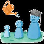 Talentontwikkeling - groeien - IMK Opleidingen